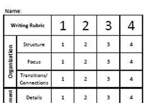 Designing and Using Weighted Rubrics - Nelson